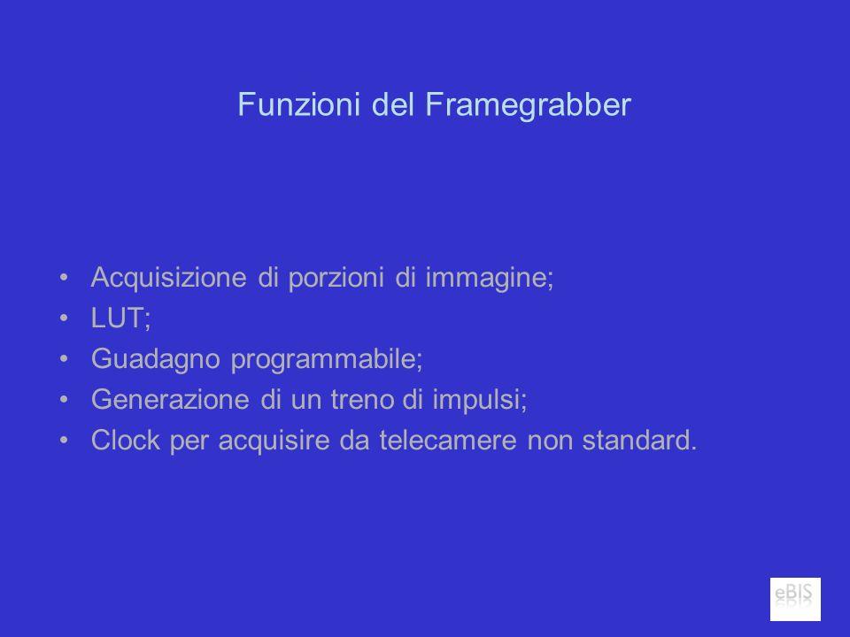 Funzioni del Framegrabber Acquisizione di porzioni di immagine; LUT; Guadagno programmabile; Generazione di un treno di impulsi; Clock per acquisire d