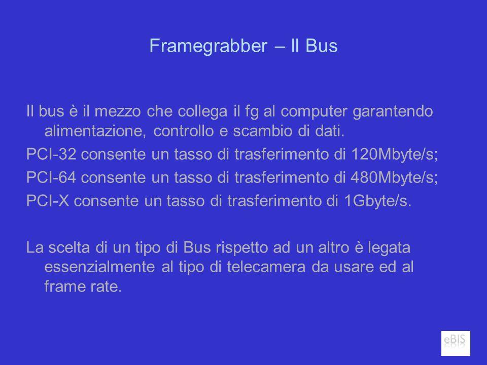 Framegrabber – Il Bus Il bus è il mezzo che collega il fg al computer garantendo alimentazione, controllo e scambio di dati. PCI-32 consente un tasso