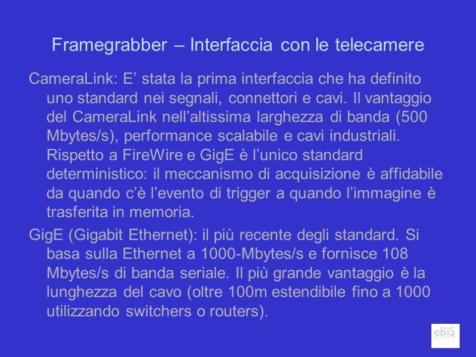Framegrabber – Interfaccia con le telecamere CameraLink: E stata la prima interfaccia che ha definito uno standard nei segnali, connettori e cavi. Il