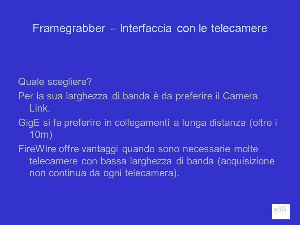 Framegrabber – Interfaccia con le telecamere Quale scegliere? Per la sua larghezza di banda è da preferire il Camera Link. GigE si fa preferire in col