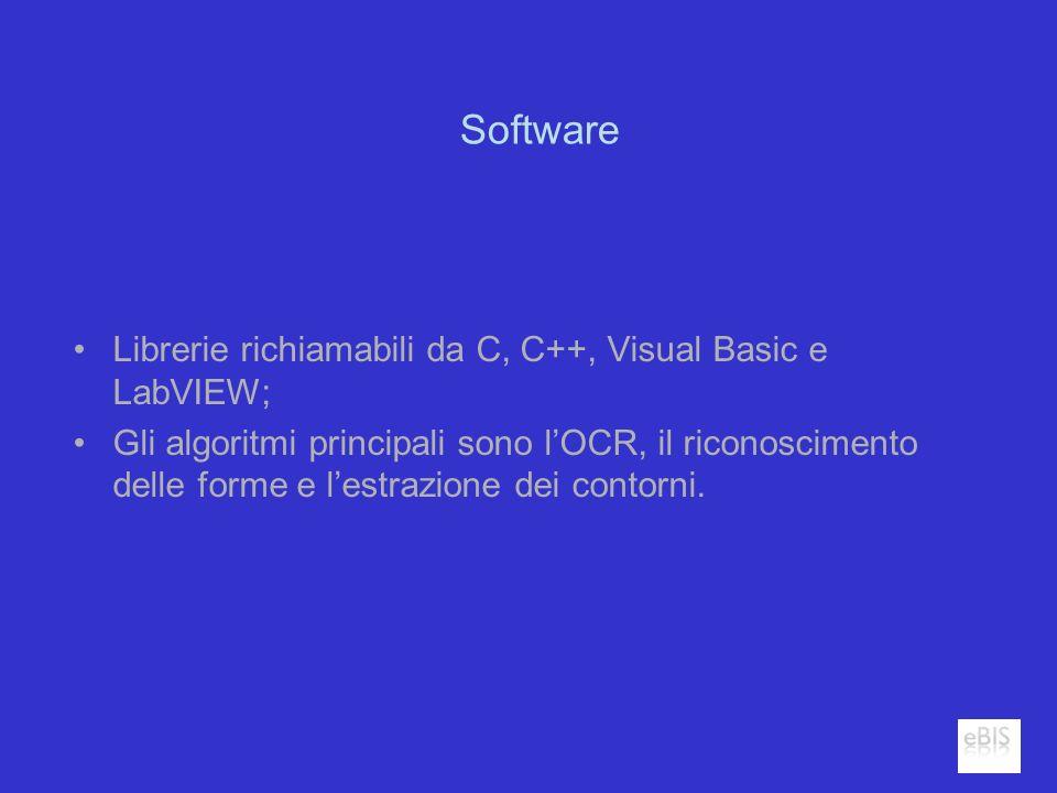 Software Librerie richiamabili da C, C++, Visual Basic e LabVIEW; Gli algoritmi principali sono lOCR, il riconoscimento delle forme e lestrazione dei