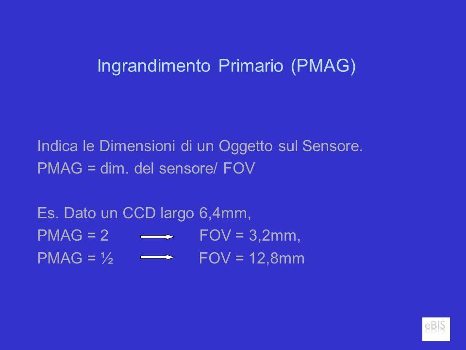 Ingrandimento Primario (PMAG) Indica le Dimensioni di un Oggetto sul Sensore. PMAG = dim. del sensore/ FOV Es. Dato un CCD largo 6,4mm, PMAG = 2 FOV =