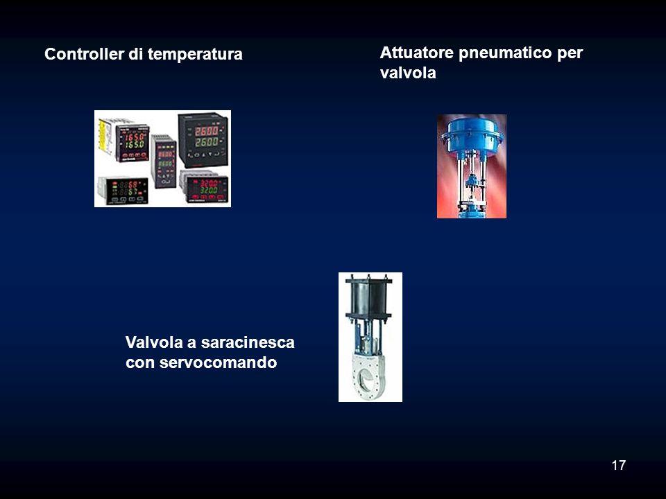 Controller di temperatura Attuatore pneumatico per valvola Valvola a saracinesca con servocomando 17