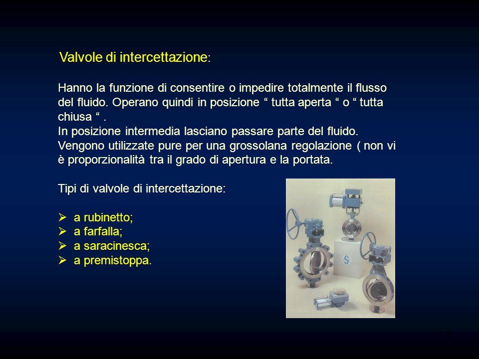Valvole di intercettazione : Hanno la funzione di consentire o impedire totalmente il flusso del fluido. Operano quindi in posizione tutta aperta o tu