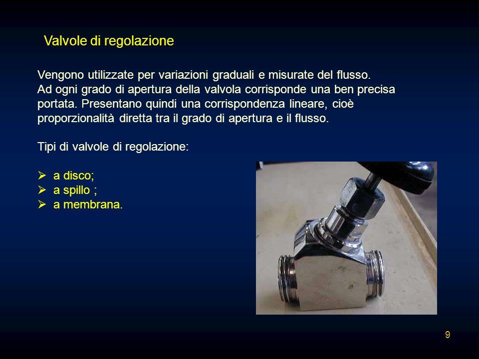 Valvole di regolazione Vengono utilizzate per variazioni graduali e misurate del flusso. Ad ogni grado di apertura della valvola corrisponde una ben p