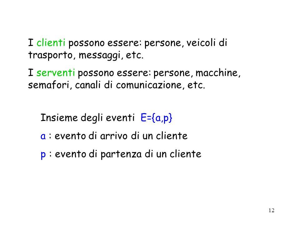 12 Insieme degli eventi E={a,p} a : evento di arrivo di un cliente p : evento di partenza di un cliente I clienti possono essere: persone, veicoli di trasporto, messaggi, etc.
