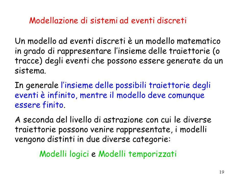 19 Modellazione di sistemi ad eventi discreti Un modello ad eventi discreti è un modello matematico in grado di rappresentare linsieme delle traiettorie (o tracce) degli eventi che possono essere generate da un sistema.