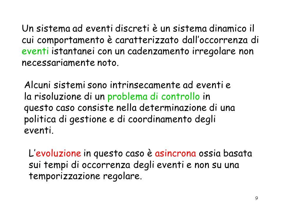 20 Modelli logici La traccia è una sequenza di eventi {e 1,e 2,e 3 …} in ordine di occorrenza.