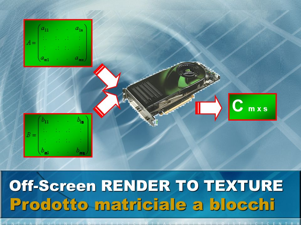 Off-Screen RENDER TO TEXTURE Prodotto matriciale a blocchi nns s C m x s