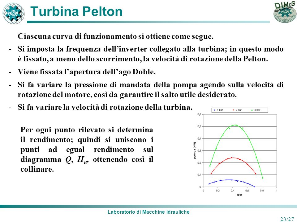 Laboratorio di Macchine Idrauliche 23/27 Turbina Pelton Ciascuna curva di funzionamento si ottiene come segue. -Si imposta la frequenza dellinverter c