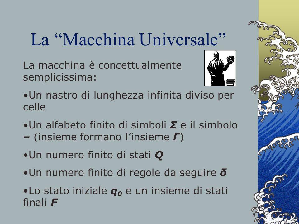 La Macchina Universale La macchina è concettualmente semplicissima: Un nastro di lunghezza infinita diviso per celle Un alfabeto finito di simboli Σ e