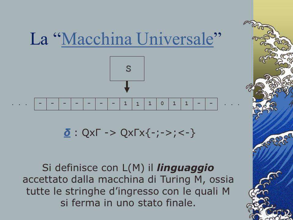 La Macchina UniversaleMacchina Universale δ : QxГ -> QxГx{-;->;<-}δ Si definisce con L(M) il linguaggio accettato dalla macchina di Turing M, ossia tu