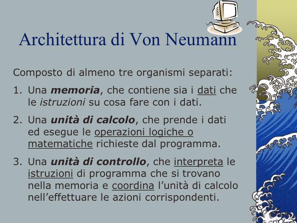 Architettura di Von Neumann Composto di almeno tre organismi separati: 1.Una memoria, che contiene sia i dati che le istruzioni su cosa fare con i dat