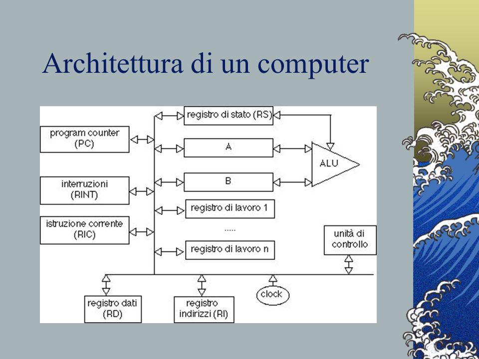 Architettura di un computer