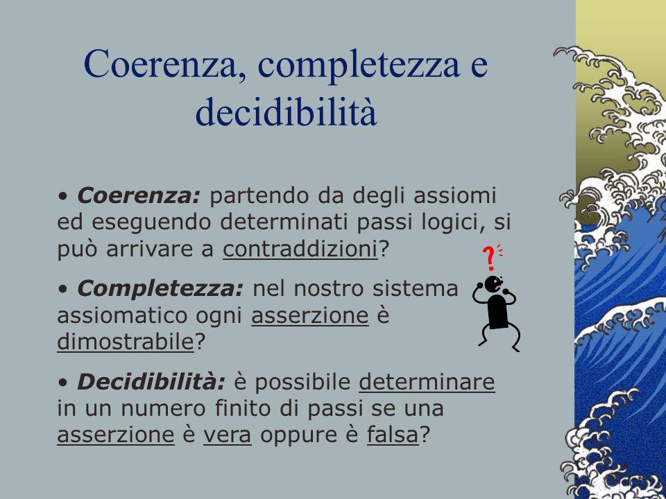 Coerenza, completezza e decidibilità Coerenza: partendo da degli assiomi ed eseguendo determinati passi logici, si può arrivare a contraddizioni? Comp