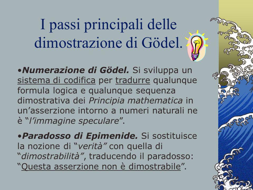 I passi principali delle dimostrazione di Gödel. Numerazione di Gödel. Si sviluppa un sistema di codifica per tradurre qualunque formula logica e qual