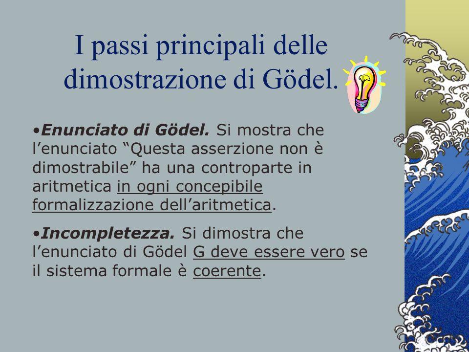 I passi principali delle dimostrazione di Gödel. Enunciato di Gödel. Si mostra che lenunciato Questa asserzione non è dimostrabile ha una controparte
