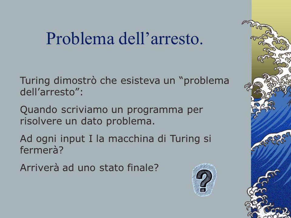 Problema dellarresto. Turing dimostrò che esisteva un problema dellarresto: Quando scriviamo un programma per risolvere un dato problema. Ad ogni inpu