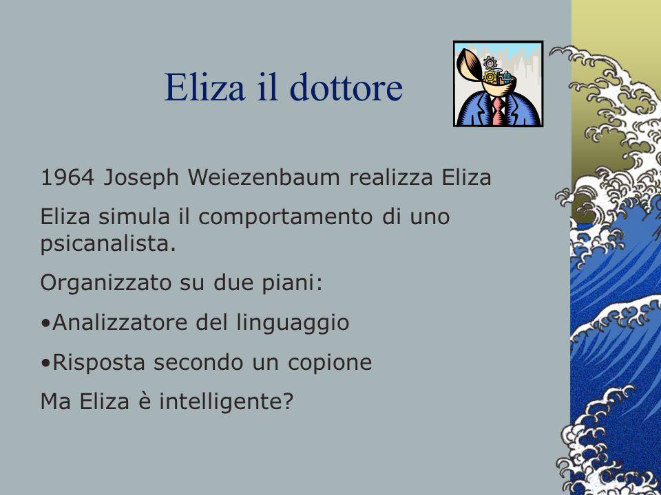 Eliza il dottore 1964 Joseph Weiezenbaum realizza Eliza Eliza simula il comportamento di uno psicanalista. Organizzato su due piani: Analizzatore del