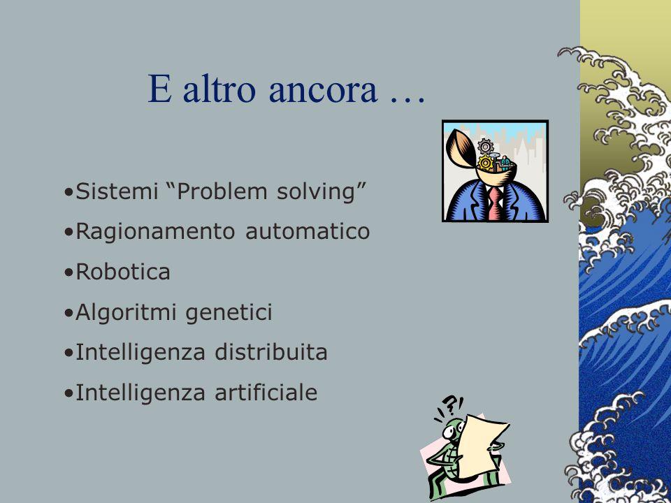 E altro ancora … Sistemi Problem solving Ragionamento automatico Robotica Algoritmi genetici Intelligenza distribuita Intelligenza artificiale