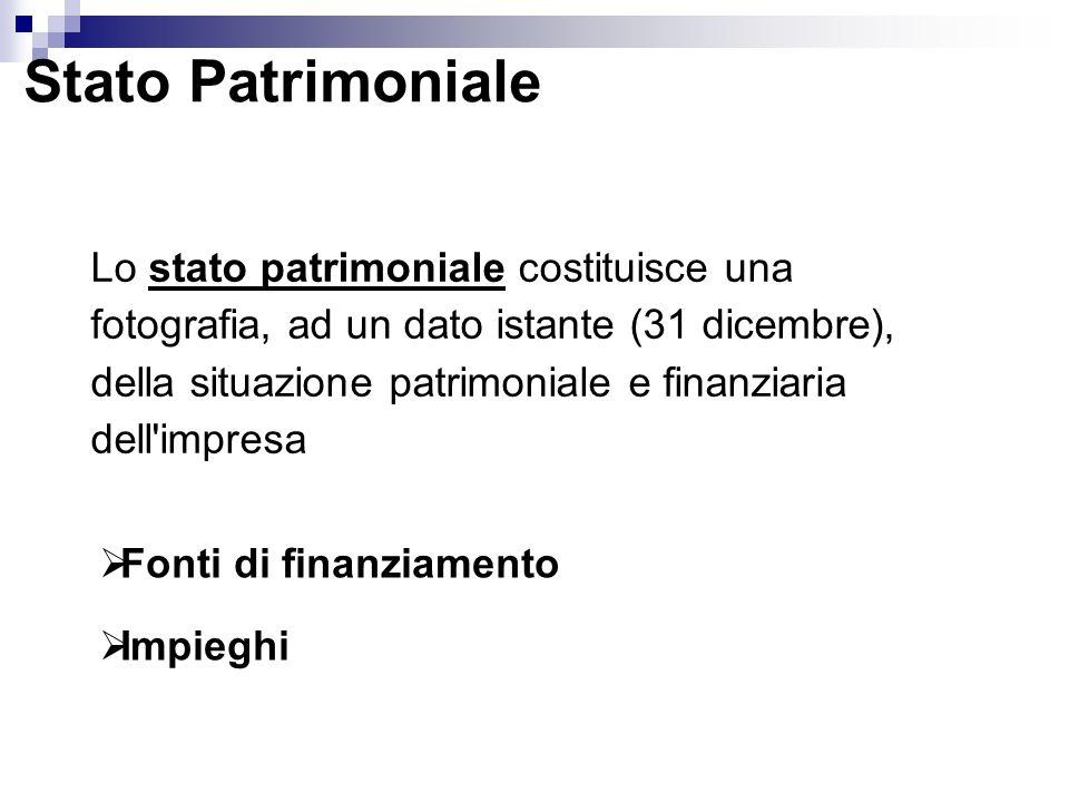 Stato Patrimoniale Lo stato patrimoniale costituisce una fotografia, ad un dato istante (31 dicembre), della situazione patrimoniale e finanziaria dell impresa Fonti di finanziamento Impieghi