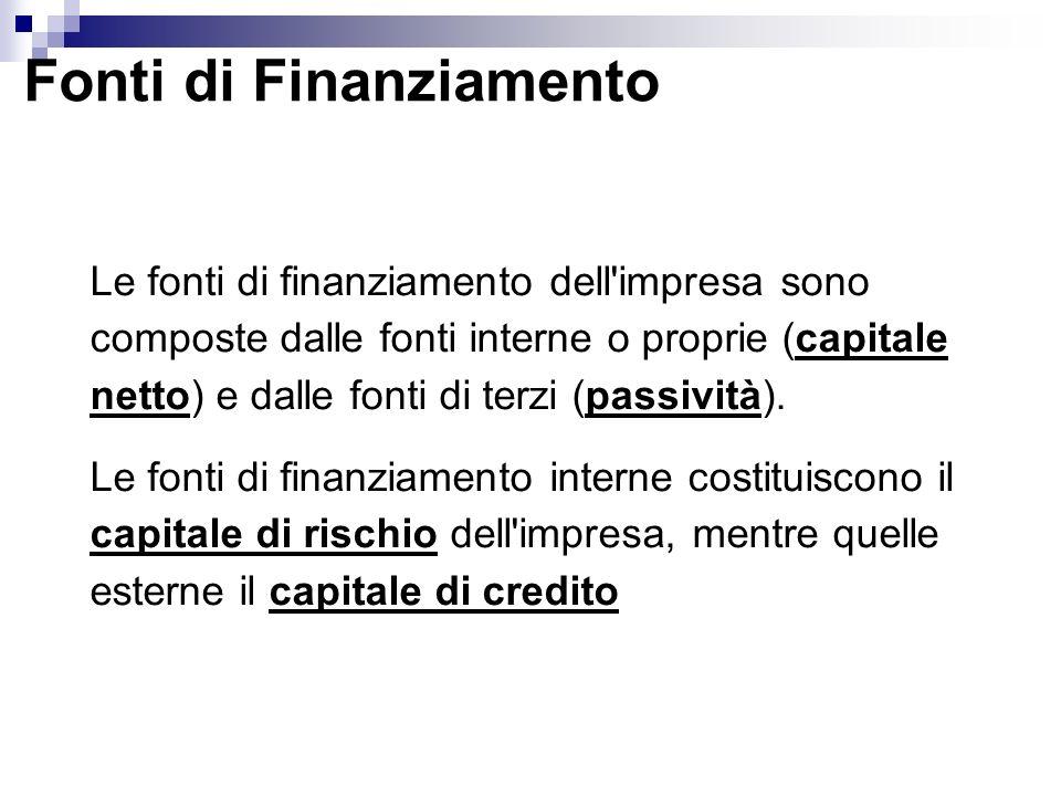 Fonti di Finanziamento Le fonti di finanziamento dell impresa sono composte dalle fonti interne o proprie (capitale netto) e dalle fonti di terzi (passività).