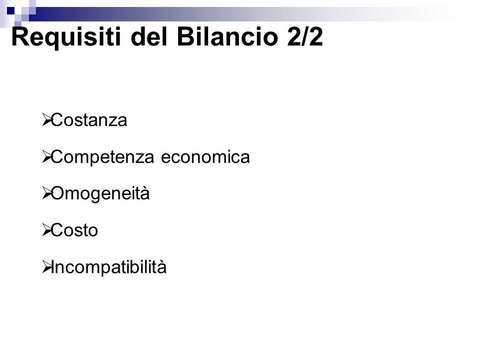 Requisiti del Bilancio 2/2 Costanza Competenza economica Omogeneità Costo Incompatibilità