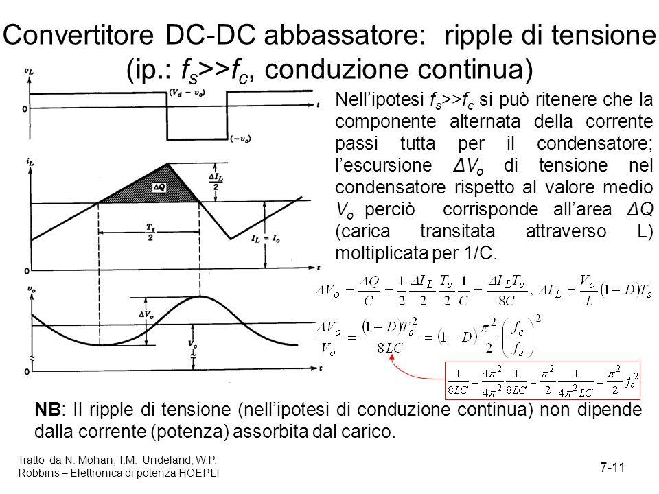 7-11 Tratto da N. Mohan, T.M. Undeland, W.P. Robbins – Elettronica di potenza HOEPLI Convertitore DC-DC abbassatore: ripple di tensione (ip.: f s >>f