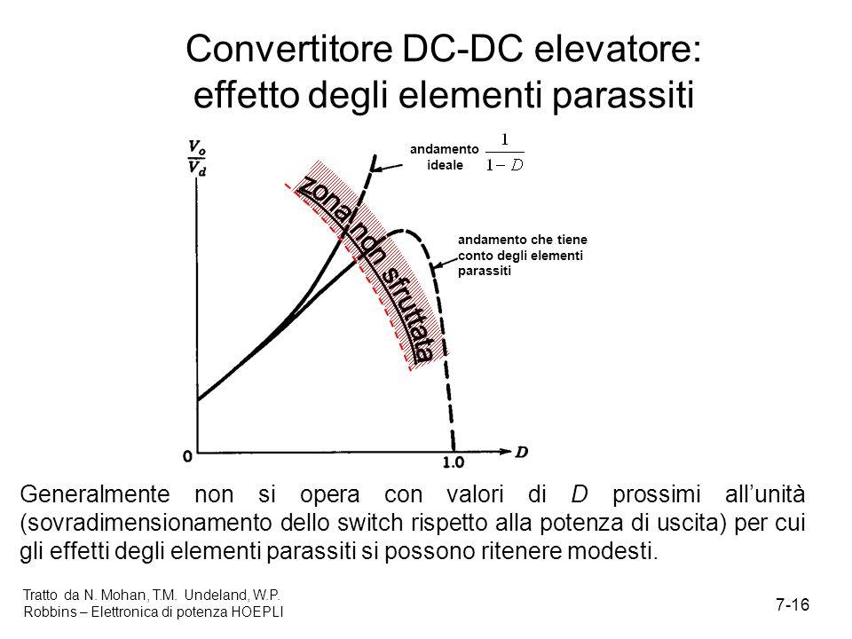7-16 Tratto da N. Mohan, T.M. Undeland, W.P. Robbins – Elettronica di potenza HOEPLI Convertitore DC-DC elevatore: effetto degli elementi parassiti an