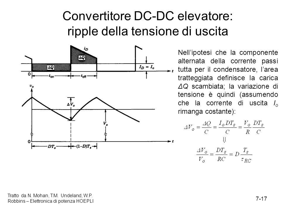 7-17 Tratto da N. Mohan, T.M. Undeland, W.P. Robbins – Elettronica di potenza HOEPLI Convertitore DC-DC elevatore: ripple della tensione di uscita Nel