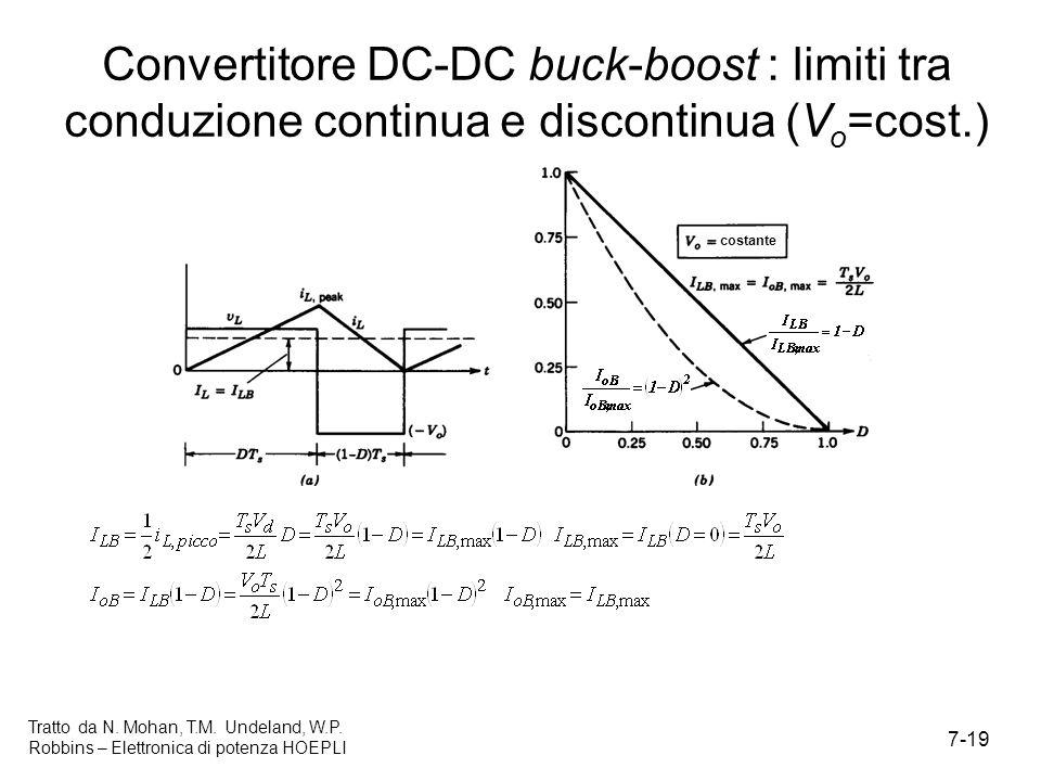 7-19 Tratto da N. Mohan, T.M. Undeland, W.P. Robbins – Elettronica di potenza HOEPLI Convertitore DC-DC buck-boost : limiti tra conduzione continua e