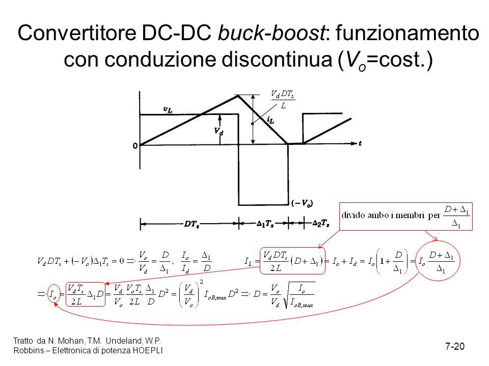 7-20 Tratto da N. Mohan, T.M. Undeland, W.P. Robbins – Elettronica di potenza HOEPLI Convertitore DC-DC buck-boost: funzionamento con conduzione disco