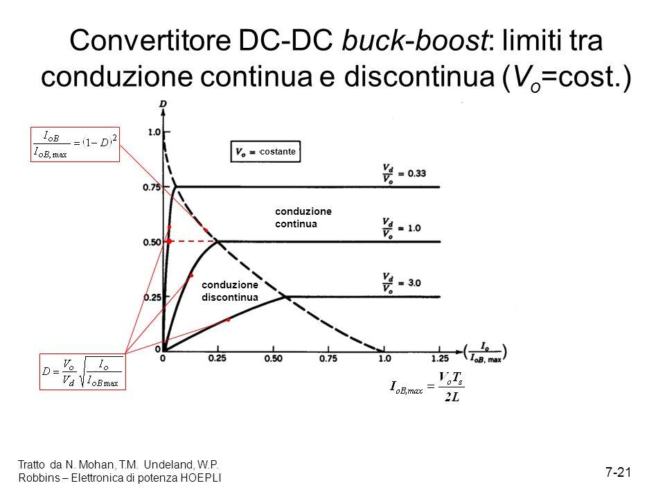 7-21 Tratto da N. Mohan, T.M. Undeland, W.P. Robbins – Elettronica di potenza HOEPLI Convertitore DC-DC buck-boost: limiti tra conduzione continua e d