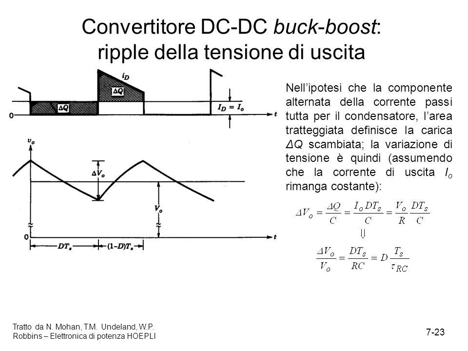7-23 Tratto da N. Mohan, T.M. Undeland, W.P. Robbins – Elettronica di potenza HOEPLI Convertitore DC-DC buck-boost: ripple della tensione di uscita Ne