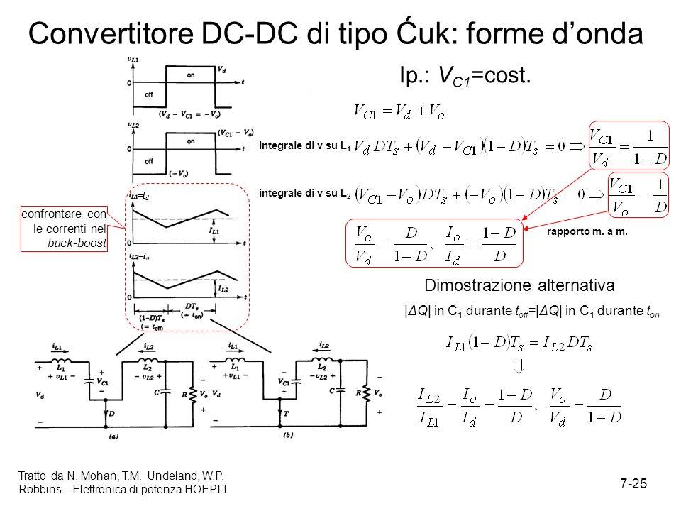 7-25 Tratto da N. Mohan, T.M. Undeland, W.P. Robbins – Elettronica di potenza HOEPLI Convertitore DC-DC di tipo Ćuk: forme donda Ip.: V C1 =cost. inte