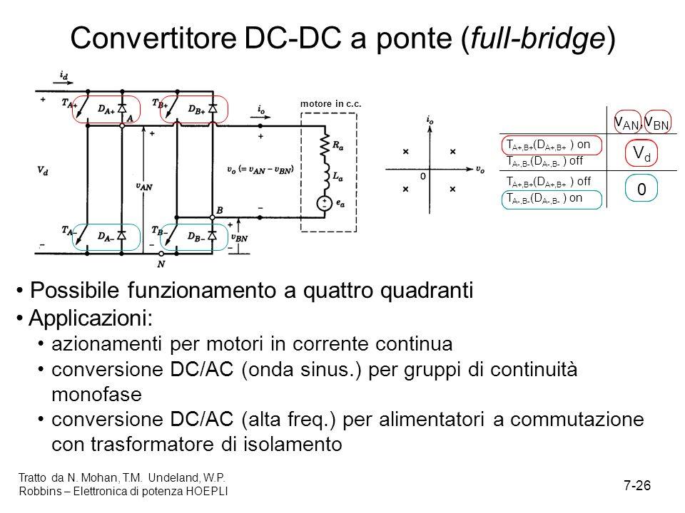 7-26 Tratto da N. Mohan, T.M. Undeland, W.P. Robbins – Elettronica di potenza HOEPLI v AN,v BN T A+,B+ (D A+,B+ ) on T A-,B- (D A-,B- ) off VdVd T A+,