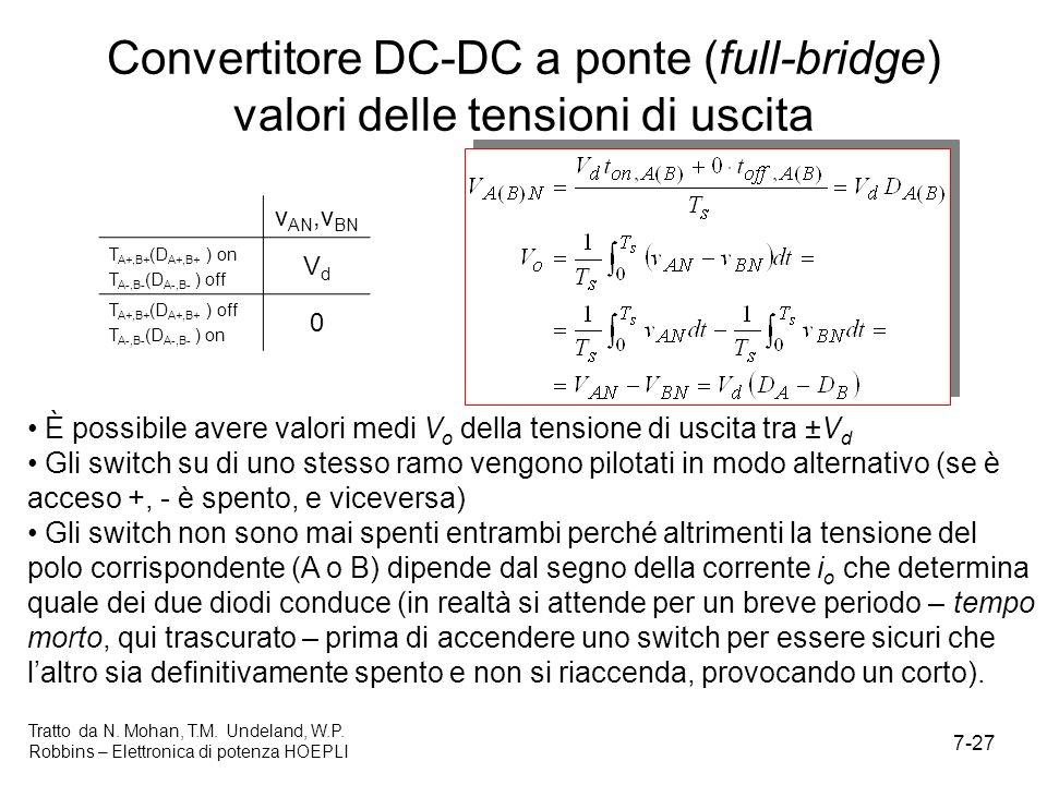 7-27 Tratto da N. Mohan, T.M. Undeland, W.P. Robbins – Elettronica di potenza HOEPLI Convertitore DC-DC a ponte (full-bridge) valori delle tensioni di