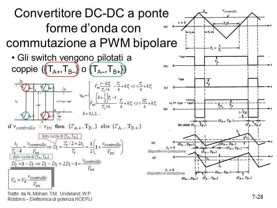 7-28 Tratto da N. Mohan, T.M. Undeland, W.P. Robbins – Elettronica di potenza HOEPLI Gli switch vengono pilotati a coppie ({T A+,T B– } o {T A–,T B+ }