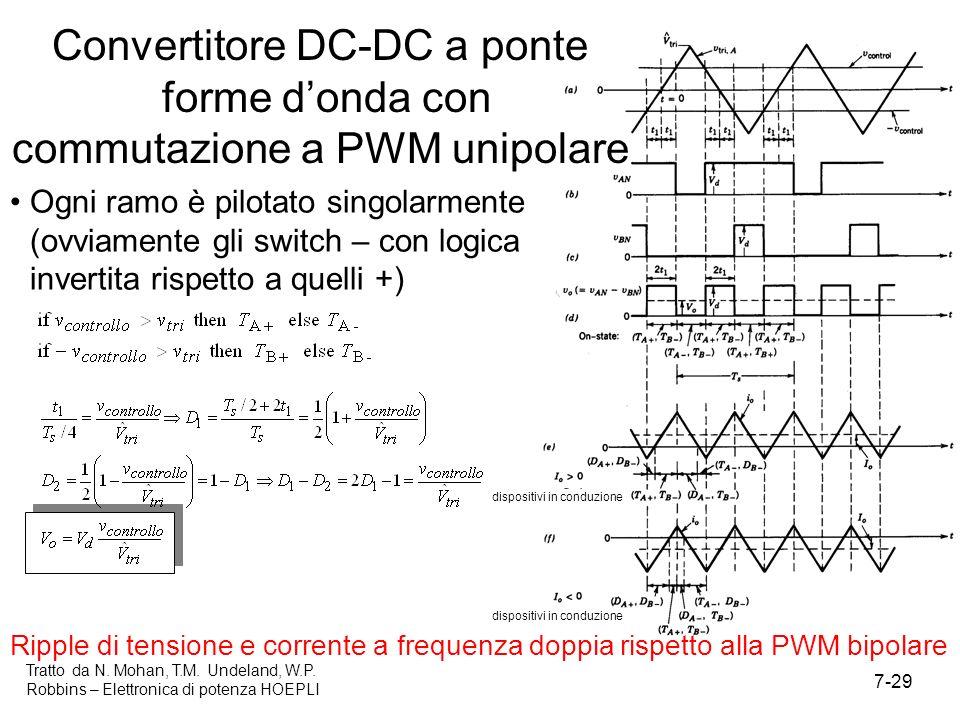 7-29 Tratto da N. Mohan, T.M. Undeland, W.P. Robbins – Elettronica di potenza HOEPLI Convertitore DC-DC a ponte forme donda con commutazione a PWM uni