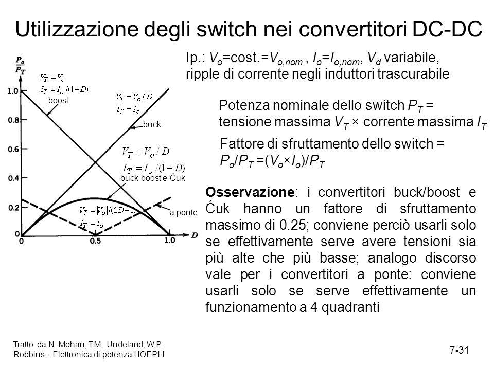 7-31 Tratto da N. Mohan, T.M. Undeland, W.P. Robbins – Elettronica di potenza HOEPLI Utilizzazione degli switch nei convertitori DC-DC boost buck buck