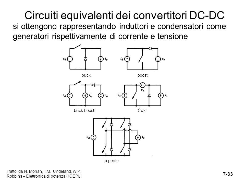 7-33 Tratto da N. Mohan, T.M. Undeland, W.P. Robbins – Elettronica di potenza HOEPLI Circuiti equivalenti dei convertitori DC-DC si ottengono rapprese