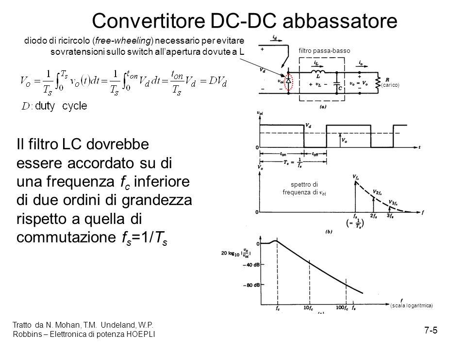 7-5 Tratto da N. Mohan, T.M. Undeland, W.P. Robbins – Elettronica di potenza HOEPLI Convertitore DC-DC abbassatore Il filtro LC dovrebbe essere accord