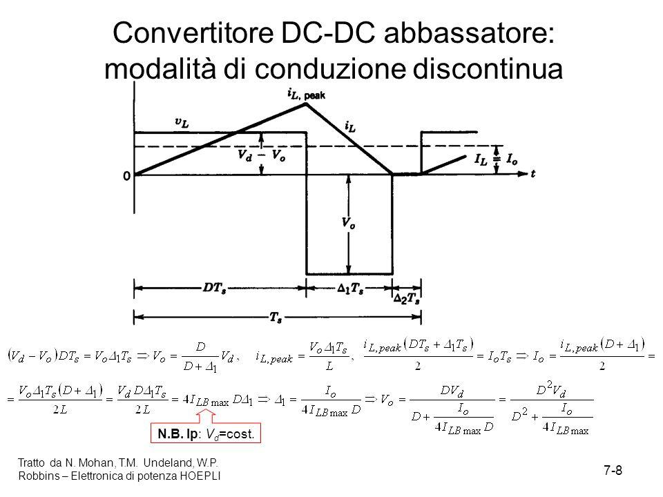 7-8 Tratto da N. Mohan, T.M. Undeland, W.P. Robbins – Elettronica di potenza HOEPLI Convertitore DC-DC abbassatore: modalità di conduzione discontinua