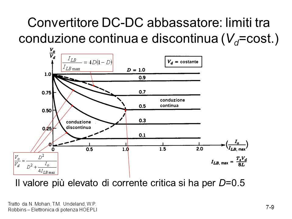7-9 Tratto da N. Mohan, T.M. Undeland, W.P. Robbins – Elettronica di potenza HOEPLI Convertitore DC-DC abbassatore: limiti tra conduzione continua e d