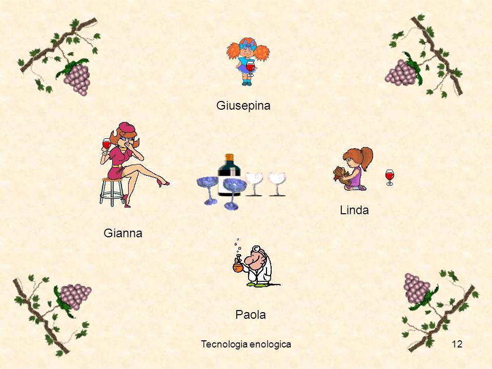 Tecnologia enologica12 Gianna Paola Linda Giusepina