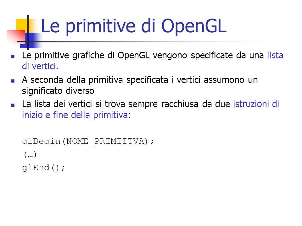 Le primitive di OpenGL Le primitive grafiche di OpenGL vengono specificate da una lista di vertici. A seconda della primitiva specificata i vertici as