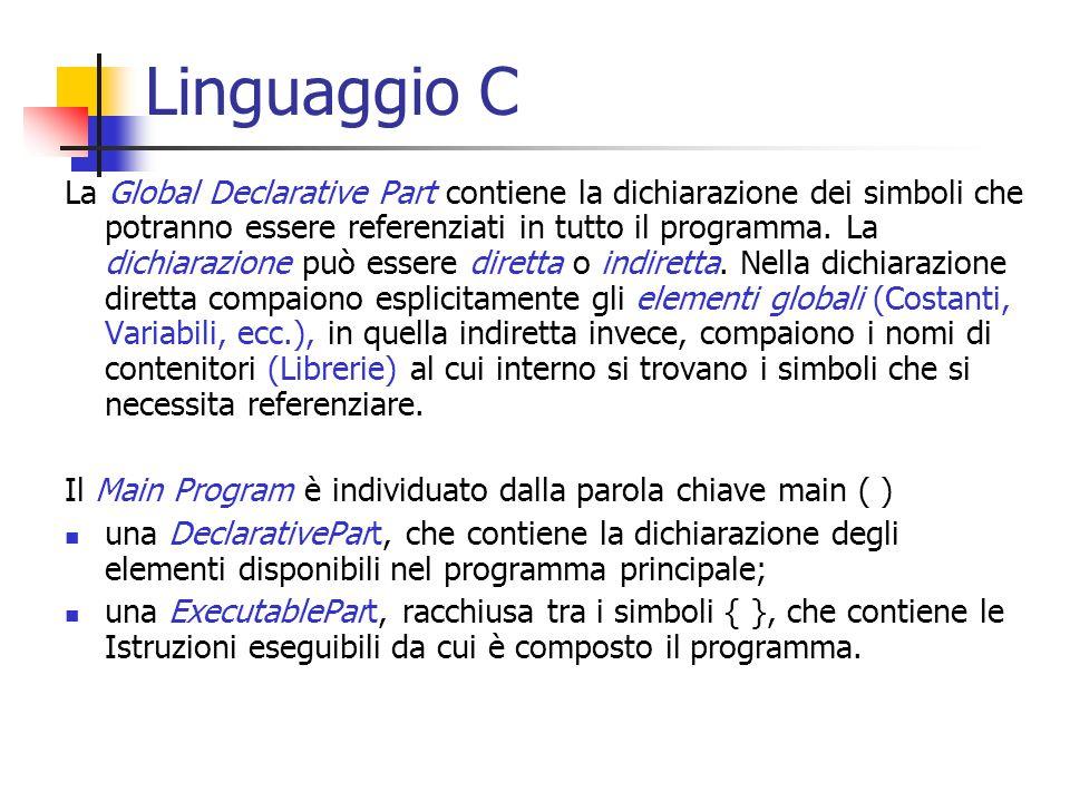 Linguaggio C La Global Declarative Part contiene la dichiarazione dei simboli che potranno essere referenziati in tutto il programma. La dichiarazione