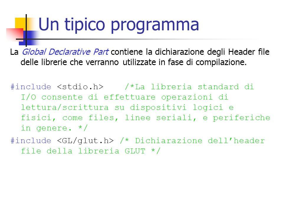 Un tipico programma La Global Declarative Part contiene la dichiarazione degli Header file delle librerie che verranno utilizzate in fase di compilazi
