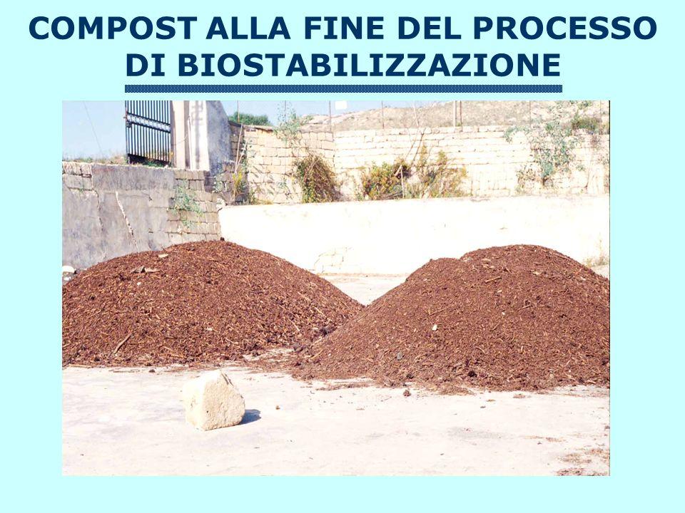 COMPOST ALLA FINE DEL PROCESSO DI BIOSTABILIZZAZIONE