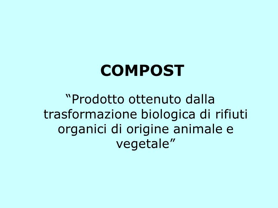 Prodotto ottenuto dalla trasformazione biologica di rifiuti organici di origine animale e vegetale COMPOST